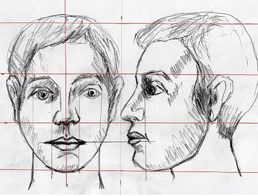 Facial Proportions and the thirds rule